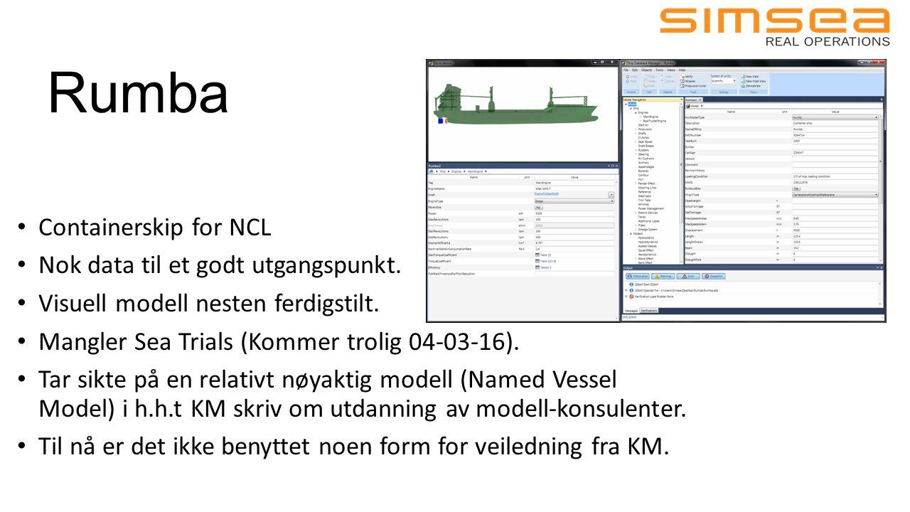 Rumba Containerskip for NCL Nok data til et godt utgangspunkt.