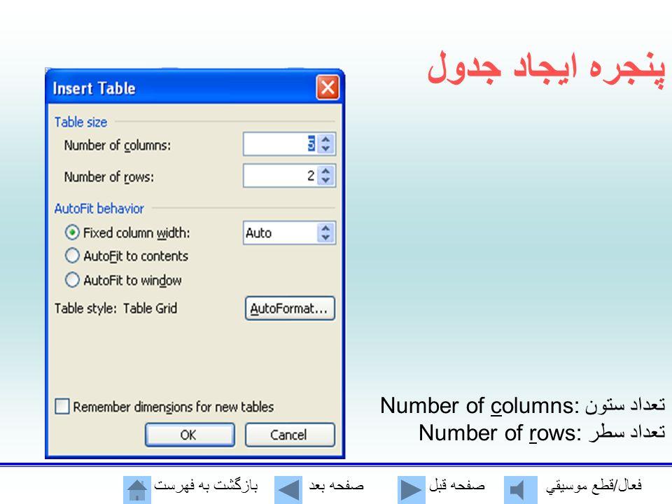 فعال/قطع موسيقي صفحه قبل صفحه بعد بازگشت به فهرست ايجاد جدول Table از روي منوي Insert با استفاده از دستور