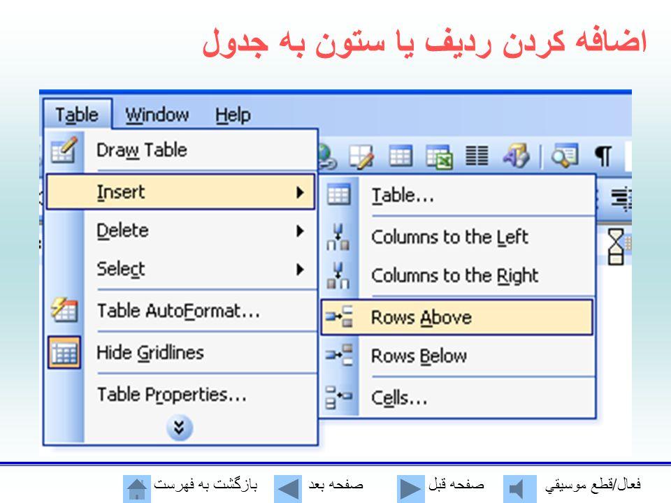 فعال/قطع موسيقي صفحه قبل صفحه بعد بازگشت به فهرست ايجاد جدول از روي نوار ابزار Insert Tableبا استفاده ازدكمه