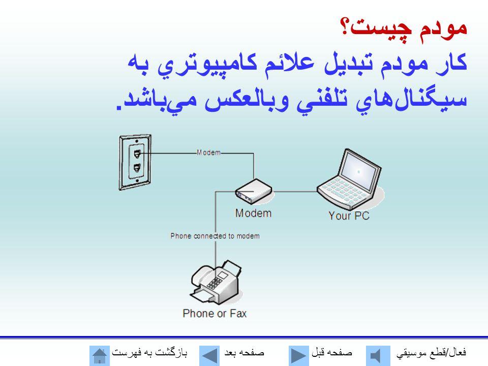 ابزار مورد نياز جهت استفاده از اينترنت تجهيزات مورد نياز براي برقراري ارتباط با شبكه اينترنت عبارتند از: 1- كامپيوتري با قدرت و سرعت مناسب مانند پنتيو