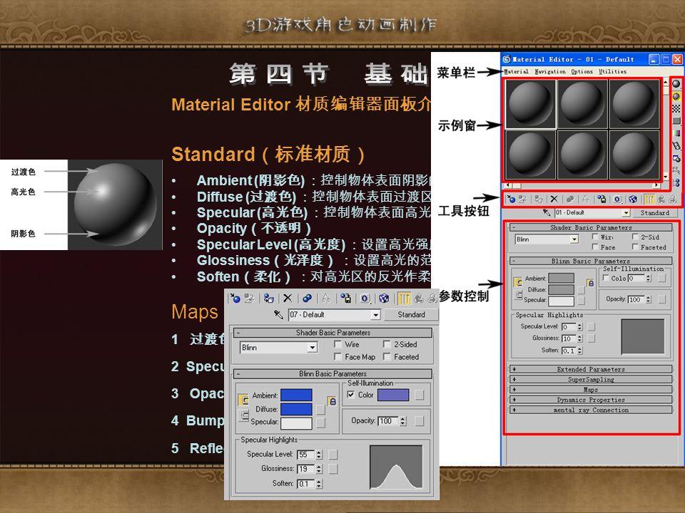 Material Editor 材质编辑器面板介绍 Standard (标准材质) Ambient ( 阴影色 ) :控制物体表面阴影的颜色。 Diffuse ( 过渡色 ) :控制物体表面过渡区的颜色。 Specular ( 高光色 ) :控制物体表面高光区的颜色。 Opacity (不透明) Specular Level ( 高光度 ) :设置高光强度,默认为 5 。 Glossiness (光泽度) :设置高光的范围。值越高,高广范围越小。 Soften (柔化) :对高光区的反光作柔化处理 Maps (贴图方式) 1 过渡色贴图) 2 Specular Color (高光色贴图) 3 Opacity (不透明贴图) 4 Bump (凹凸贴图) 5 Reflection (反射贴图)
