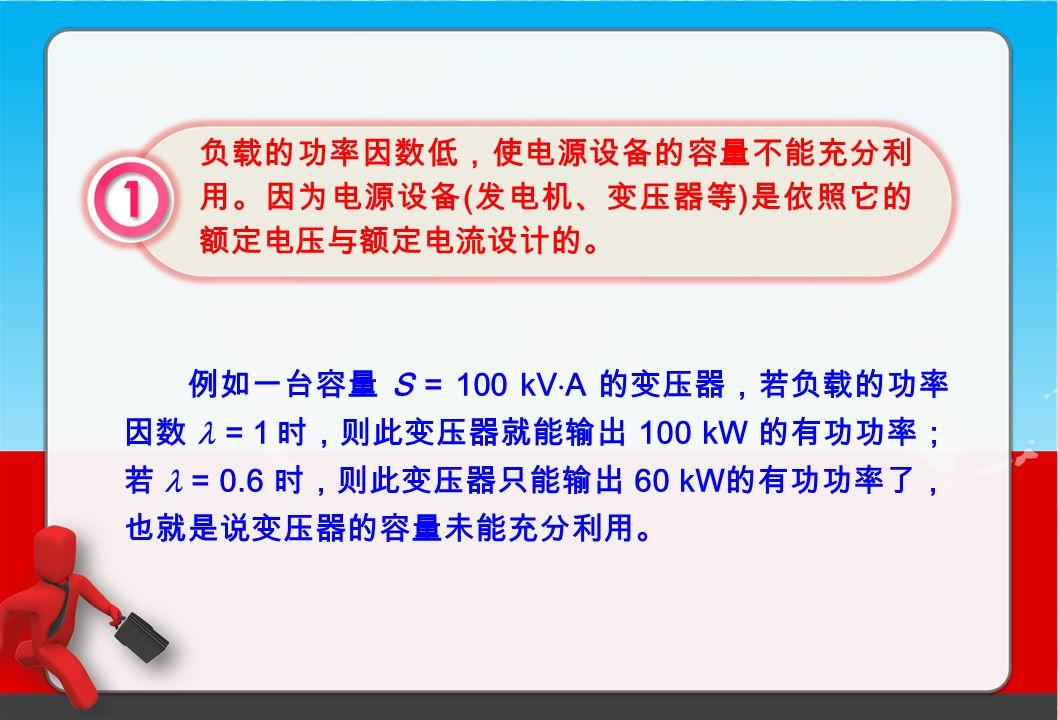 负载的功率因数低,使电源设备的容量不能充分利 用。因为电源设备 ( 发电机、变压器等 ) 是依照它的 额定电压与额定电流设计的。 例如一台容量 S = 100 kV  A 的变压器,若负载的功率 因数 = 1时,则此变压器就能输出 100 kW 的有功功率; 若 = 0.6 时,则此变压器只能输出 60 kW 的有功功率了, 也就是说变压器的容量未能充分利用。