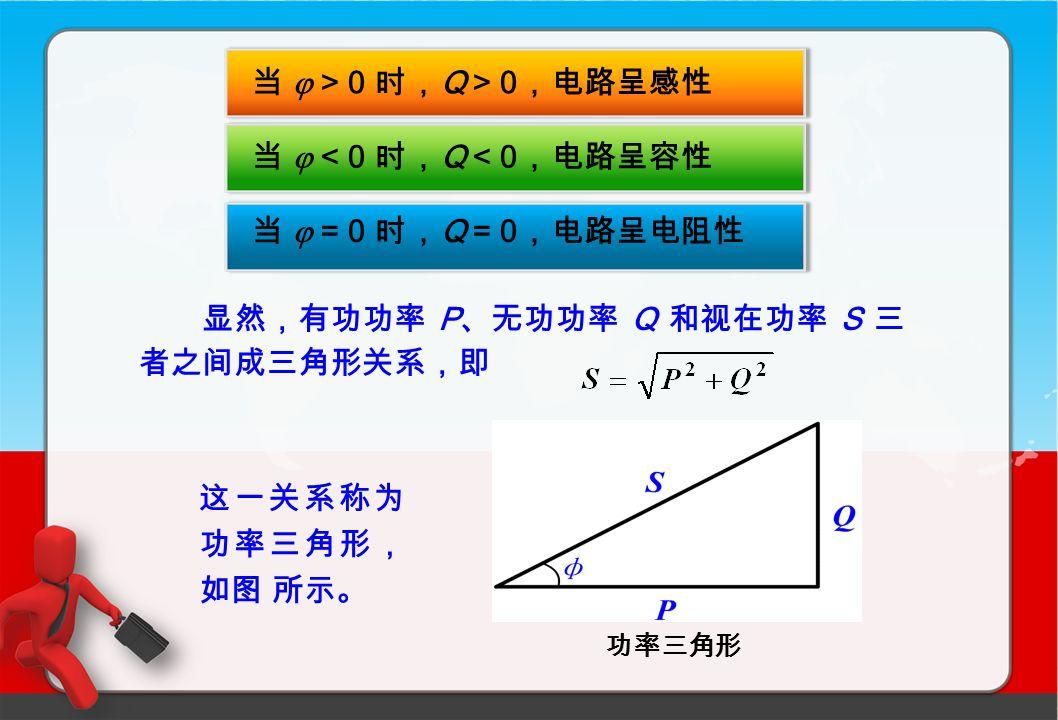 功率三角形 显然,有功功率 P 、无功功率 Q 和视在功率 S 三 者之间成三角形关系,即 这一关系称为 功率三角形, 如图 所示。 当  > 0 时, Q > 0 ,电路呈感性 当  < 0 时, Q < 0 ,电路呈容性 当  = 0 时, Q = 0 ,电路呈电阻性