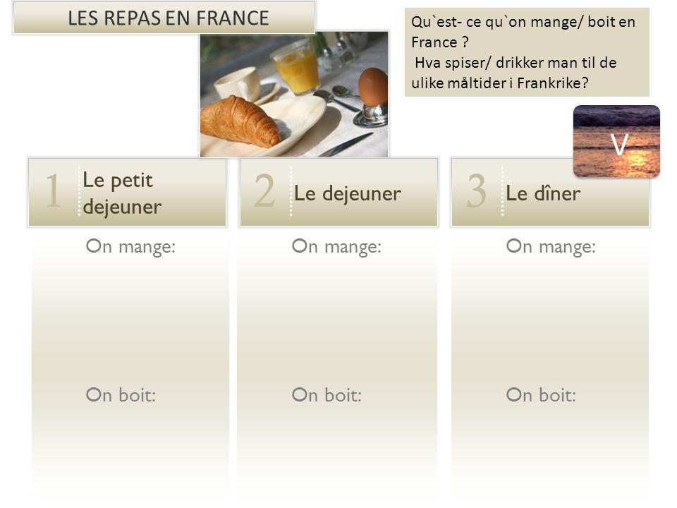 On mange: On boit: On mange: On boit: On mange: On boit: Le petit dejeuner 1 Le dejeuner 2 Le dîner 3 Qu`est- ce qu`on mange/ boit en France .