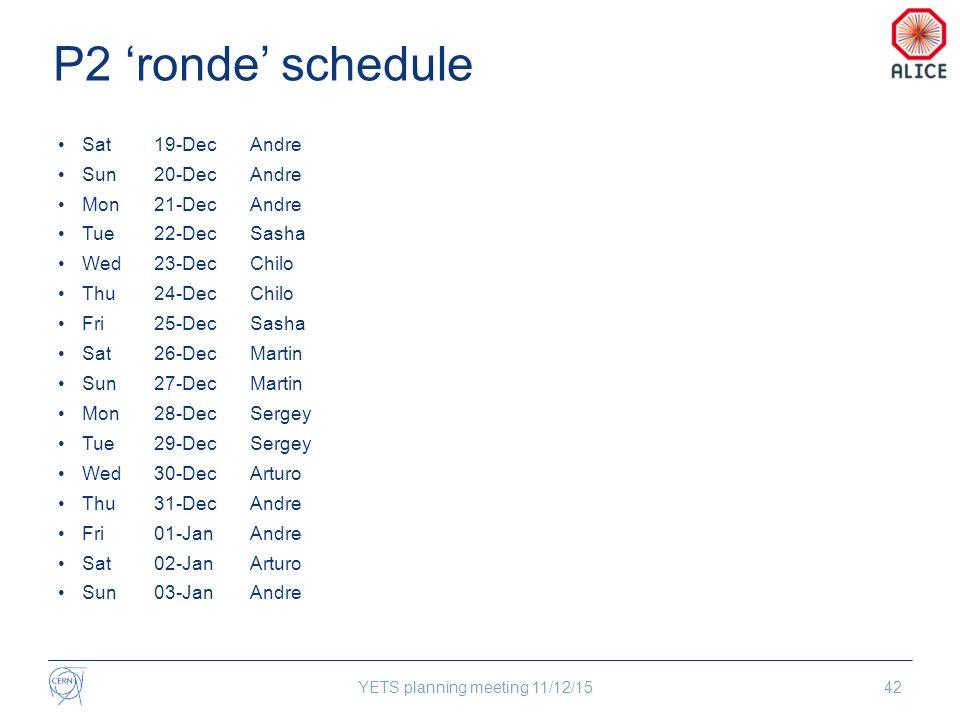P2 'ronde' schedule YETS planning meeting 11/12/1542 Sat19-DecAndre Sun20-DecAndre Mon21-DecAndre Tue22-DecSasha Wed23-DecChilo Thu24-DecChilo Fri25-DecSasha Sat26-DecMartin Sun27-DecMartin Mon28-DecSergey Tue29-DecSergey Wed30-DecArturo Thu31-DecAndre Fri01-JanAndre Sat02-JanArturo Sun03-JanAndre