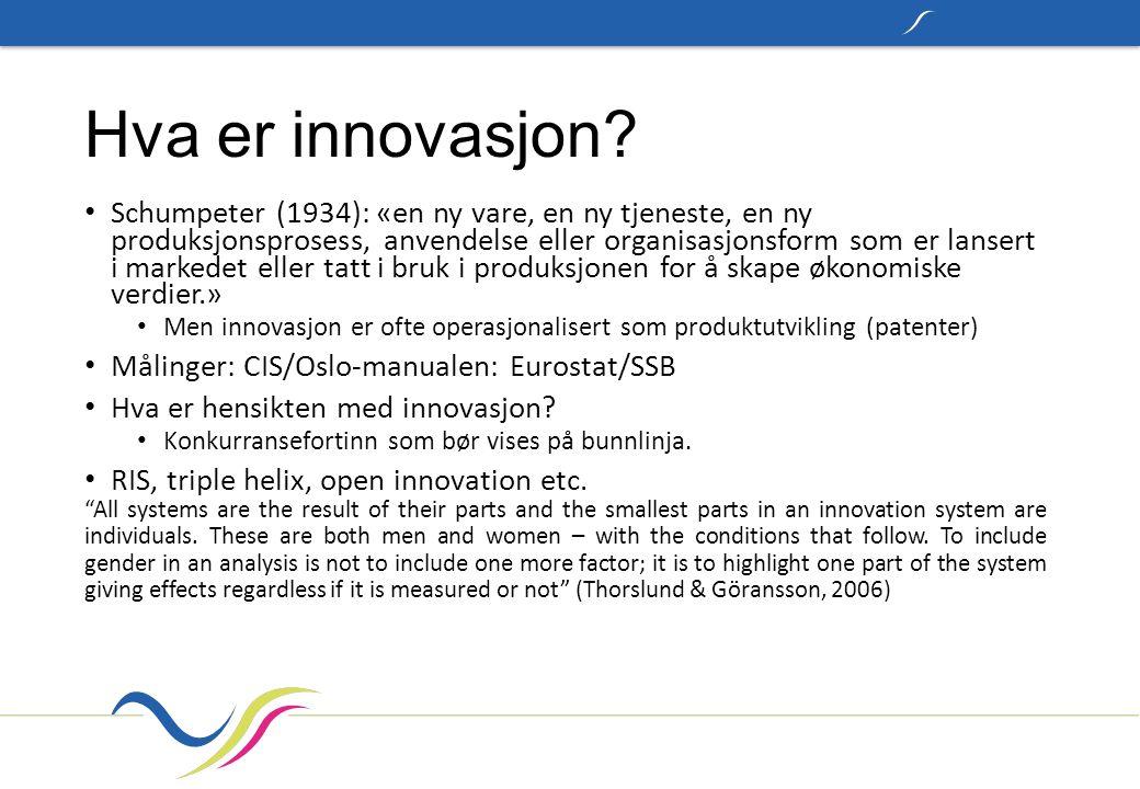 Hva er innovasjon? Schumpeter (1934): «en ny vare, en ny tjeneste, en ny produksjonsprosess, anvendelse eller organisasjonsform som er lansert i marke