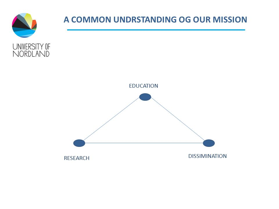 RESEARCH EDUCATION DISSIMINATION A COMMON UNDRSTANDING OG OUR MISSION