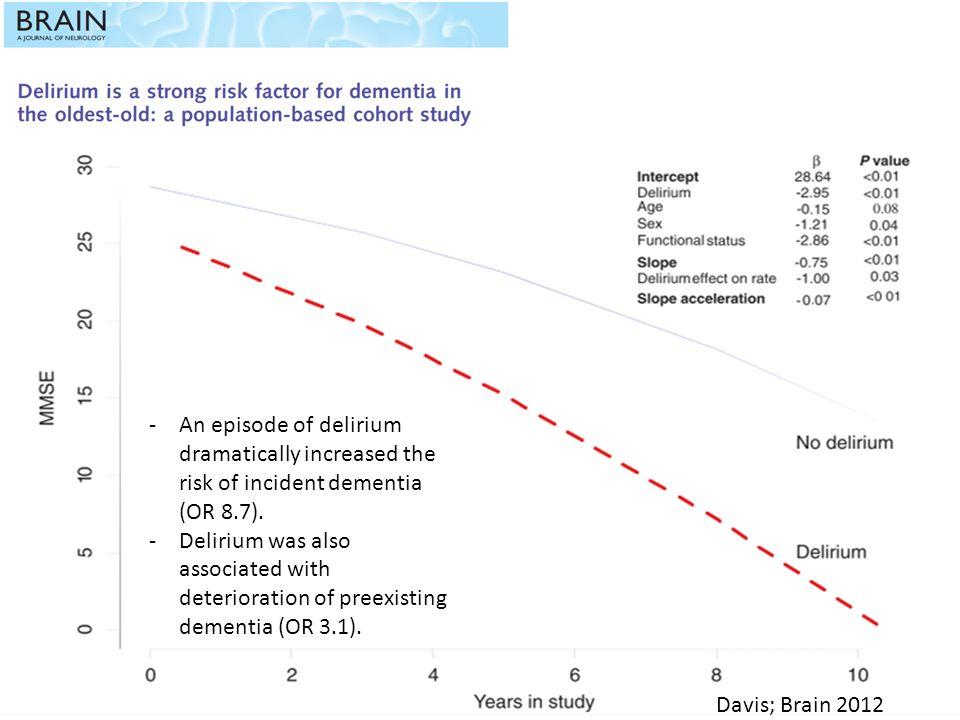 141 mechanically ventilated patients Haloperidol 2·5 mg x 3 i.v. vs placebo