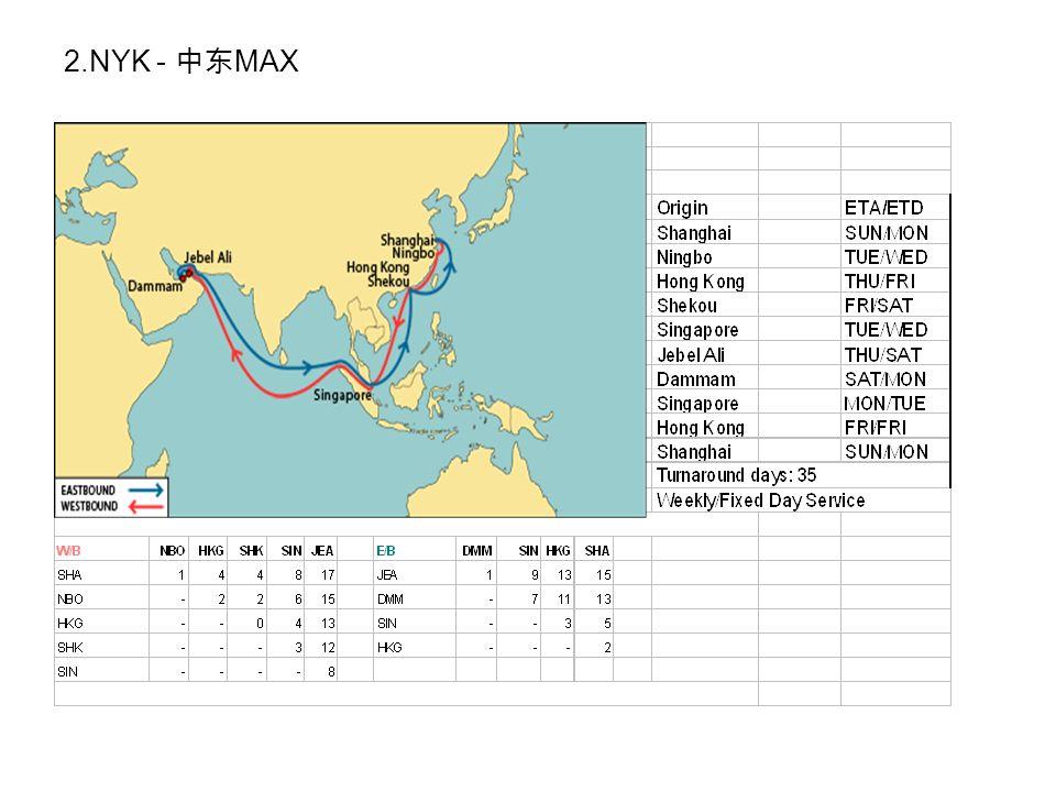 2.NYK - 中东 MAX