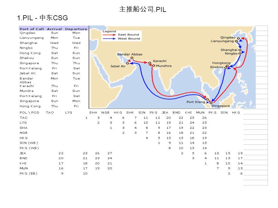 主推船公司.PIL 1.PIL - 中东 CSG