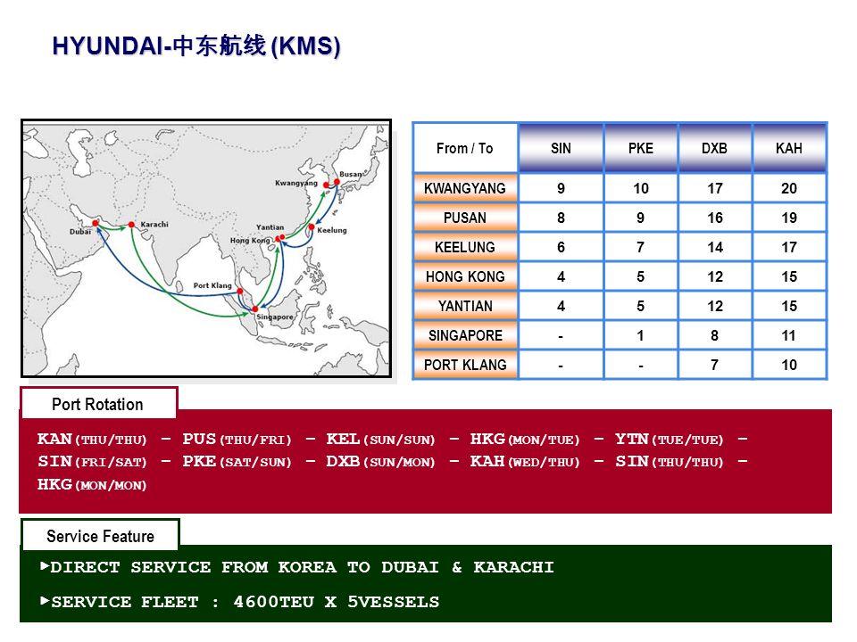 HYUNDAI- 中东航线 (KMS) ▶ DIRECT SERVICE FROM KOREA TO DUBAI & KARACHI ▶ SERVICE FLEET : 4600TEU X 5VESSELS KAN (THU/THU) – PUS (THU/FRI) – KEL (SUN/SUN) – HKG (MON/TUE) – YTN (TUE/TUE) – SIN (FRI/SAT) – PKE (SAT/SUN) – DXB (SUN/MON) – KAH (WED/THU) – SIN (THU/THU) – HKG (MON/MON) Port Rotation Service Feature From / ToSINPKEDXBKAH KWANGYANG 9101720 PUSAN 891619 KEELUNG 671417 HONG KONG 451215 YANTIAN 451215 SINGAPORE -1811 PORT KLANG --710