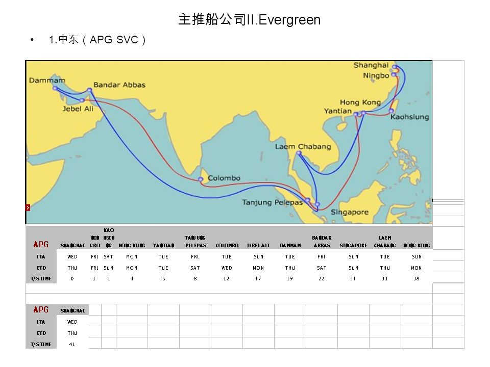 主推船公司 II.Evergreen 1. 中东( APG SVC )