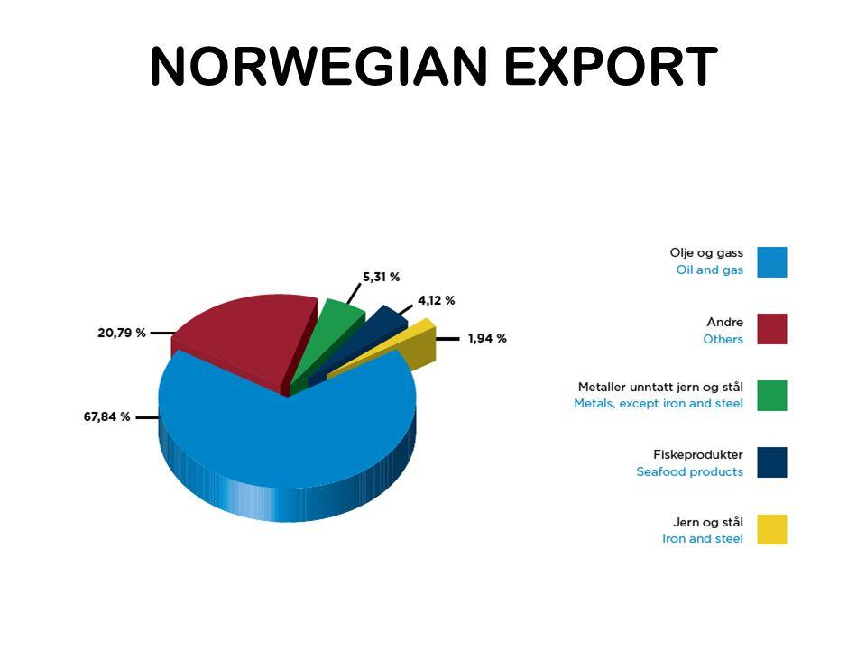NORWEGIAN EXPORT