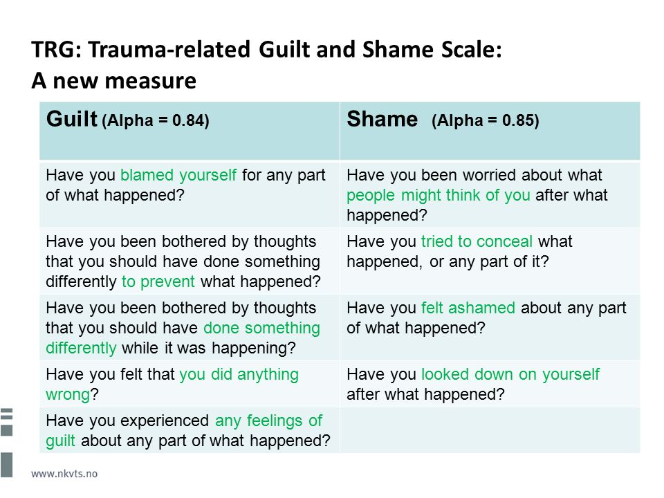 TRG: Trauma-related Guilt and Shame Scale: A new measure Guilt (Alpha = 0.84) Shame (Alpha = 0.85) Have you blamed yourself for any part of what happened.
