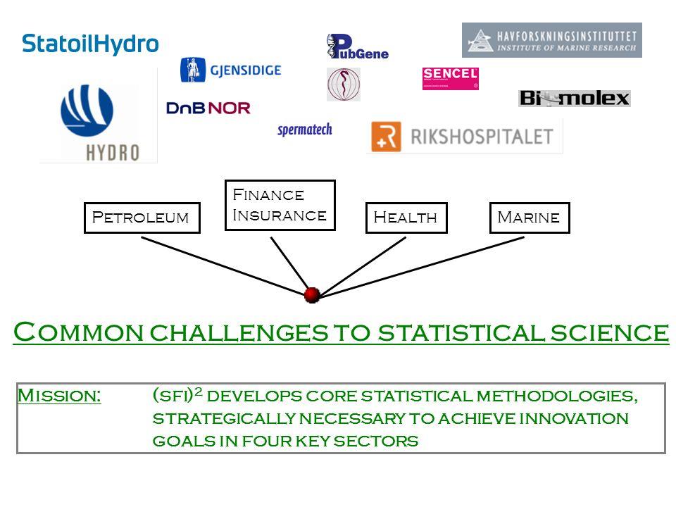 Cutting-edge innovation projects Cutting-edge novel statistics