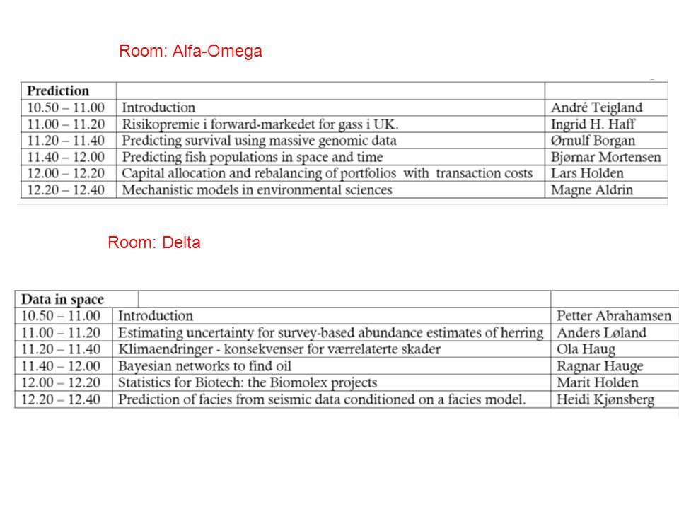 Room: Alfa-Omega Room: Delta Room: Sigma