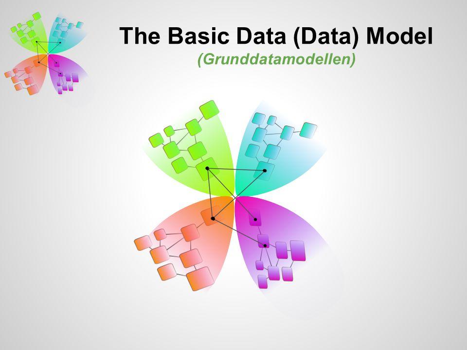 Model Governance Basic Data Board - Ownership Model Steering Group - Usefulness Model Forum - Peer review