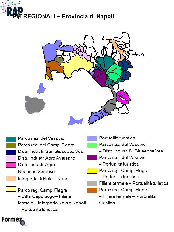 PIT REGIONALI – Provincia di Napoli Parco naz. del Vesuvio Parco reg. dei Campi Flegrei Distr. industr. San Giuseppe Ves. Distr. Industr. Agro Aversan