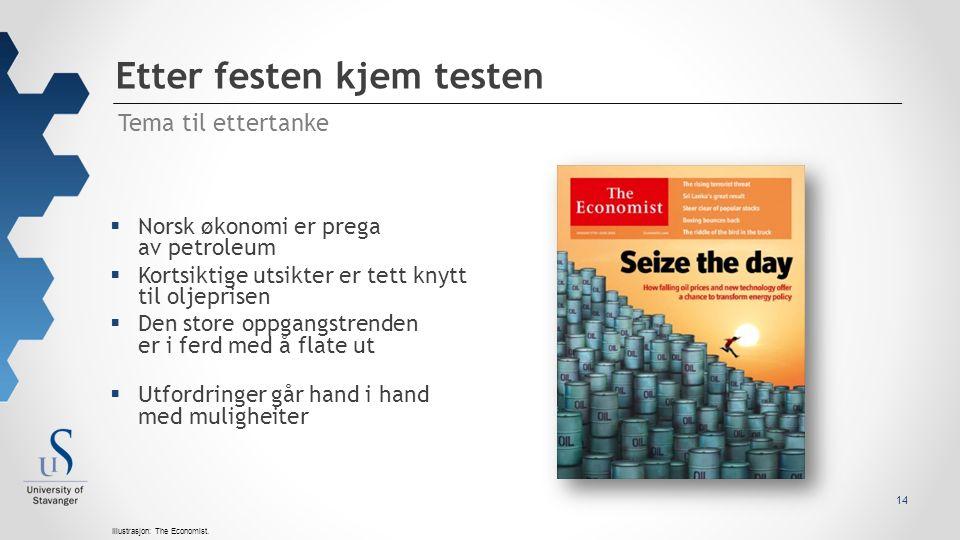 Etter festen kjem testen 14  Norsk økonomi er prega av petroleum  Kortsiktige utsikter er tett knytt til oljeprisen  Den store oppgangstrenden er i ferd med å flate ut  Utfordringer går hand i hand med muligheiter Tema til ettertanke Illustrasjon: The Economist.