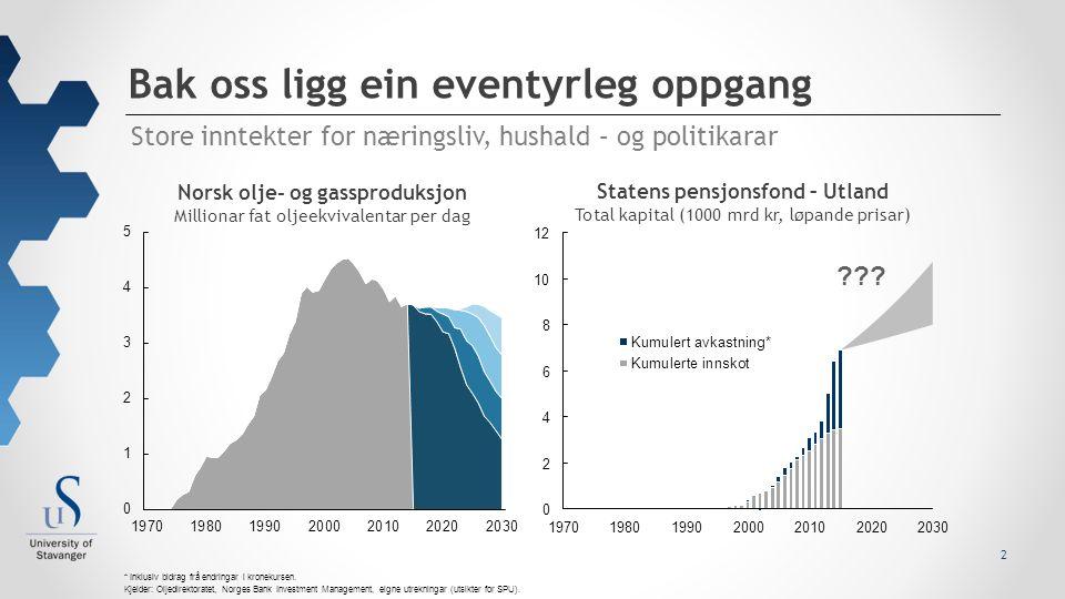 Bak oss ligg ein eventyrleg oppgang 2 Kjelder: Oljedirektoratet, Norges Bank Investment Management, eigne utrekningar (utsikter for SPU). Store inntek