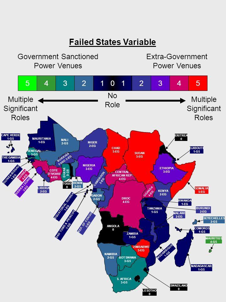 MAURITANIA 1-EG NIGER 2-EG MALI 2-GS SUDAN 5-EG CHAD 5-EG ETHIOPIA 3-EG ERITREA 0 DJIBOUTI 1-GS SOMALIA 5-EG KENYA 2-EG TANZANIA 1-GS MADAGASCAR 1-GS MOZAMBIQUE 1-GS SWAZILAND 0 LESOTHO 0 S.