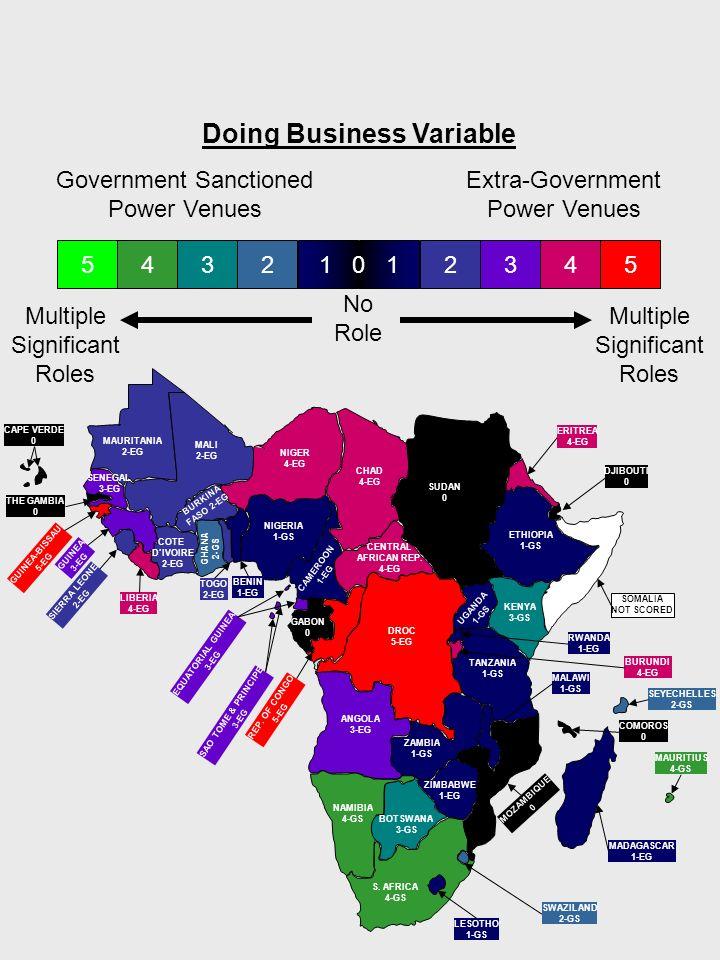 MAURITANIA 2-EG NIGER 4-EG MALI 2-EG SUDAN 0 CHAD 4-EG ETHIOPIA 1-GS ERITREA 4-EG DJIBOUTI 0 SOMALIA NOT SCORED KENYA 3-GS TANZANIA 1-GS MADAGASCAR 1-EG MOZAMBIQUE 0 SWAZILAND 2-GS LESOTHO 1-GS S.