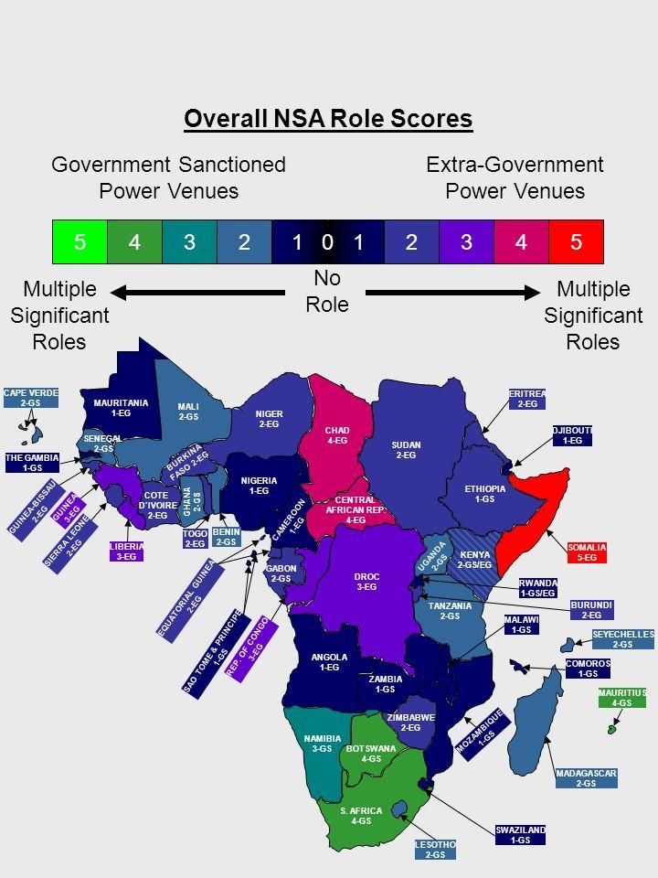 MAURITANIA 1-EG NIGER 2-EG MALI 2-GS SUDAN 2-EG CHAD 4-EG ETHIOPIA 1-GS ERITREA 2-EG DJIBOUTI 1-EG SOMALIA 5-EG KENYA 2-GS/EG TANZANIA 2-GS MADAGASCAR 2-GS MOZAMBIQUE 1-GS SWAZILAND 1-GS LESOTHO 2-GS S.