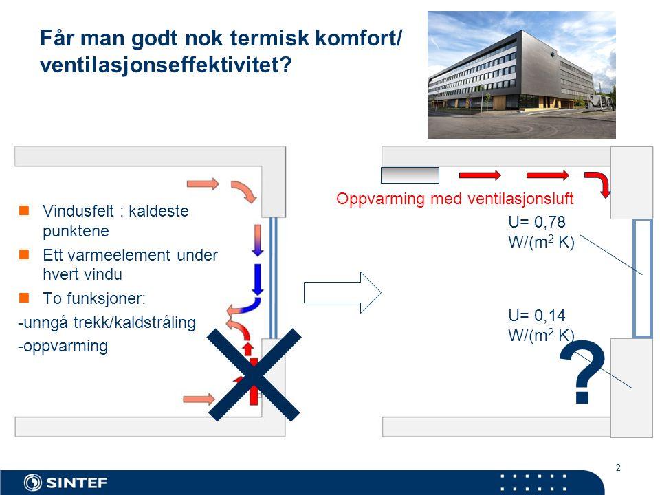 2 Får man godt nok termisk komfort/ ventilasjonseffektivitet? U= 0,78 W/(m 2 K) U= 0,14 W/(m 2 K) Oppvarming med ventilasjonsluft ? Vindusfelt : kalde