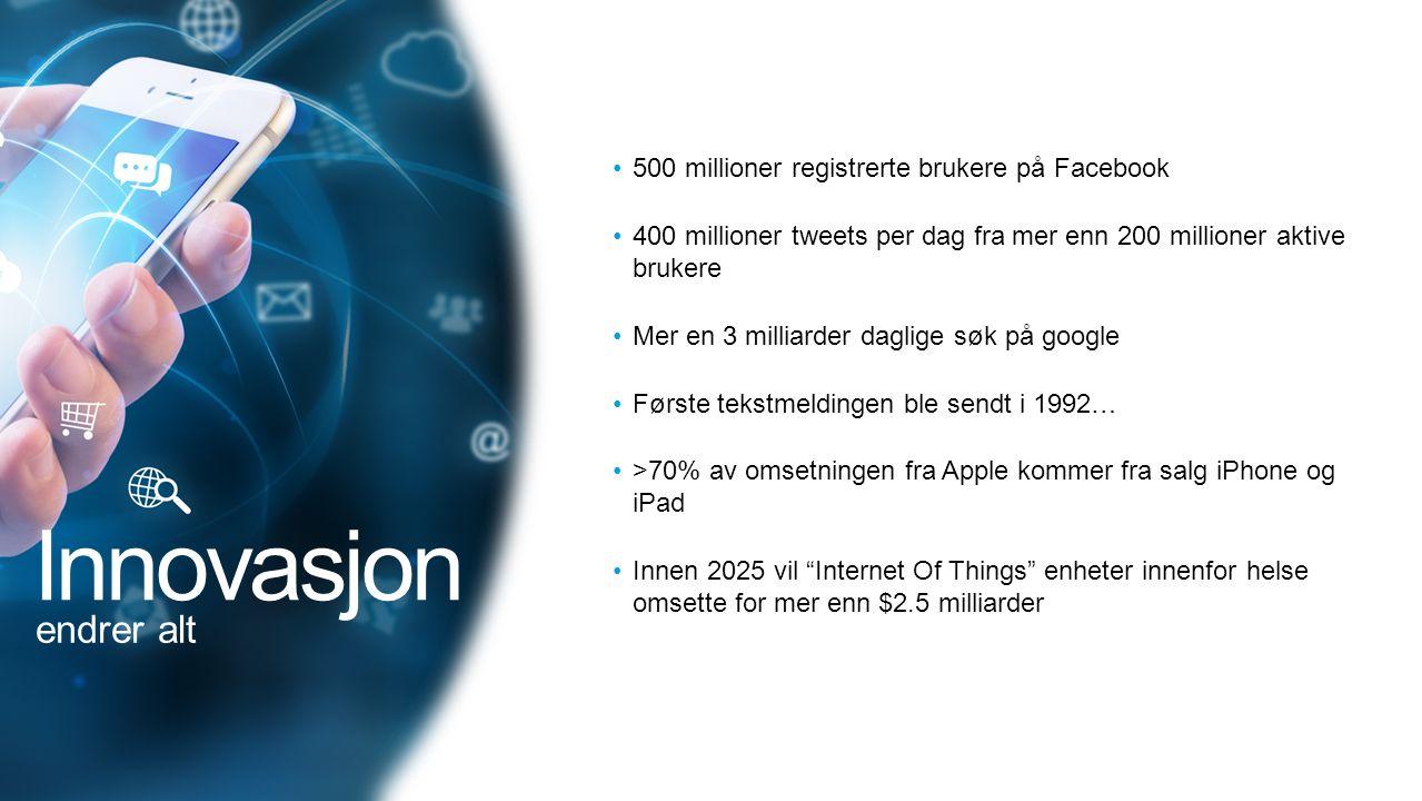 3 500 millioner registrerte brukere på Facebook 400 millioner tweets per dag fra mer enn 200 millioner aktive brukere Mer en 3 milliarder daglige søk på google Første tekstmeldingen ble sendt i 1992… >70% av omsetningen fra Apple kommer fra salg iPhone og iPad Innen 2025 vil Internet Of Things enheter innenfor helse omsette for mer enn $2.5 milliarder Innovasjon endrer alt