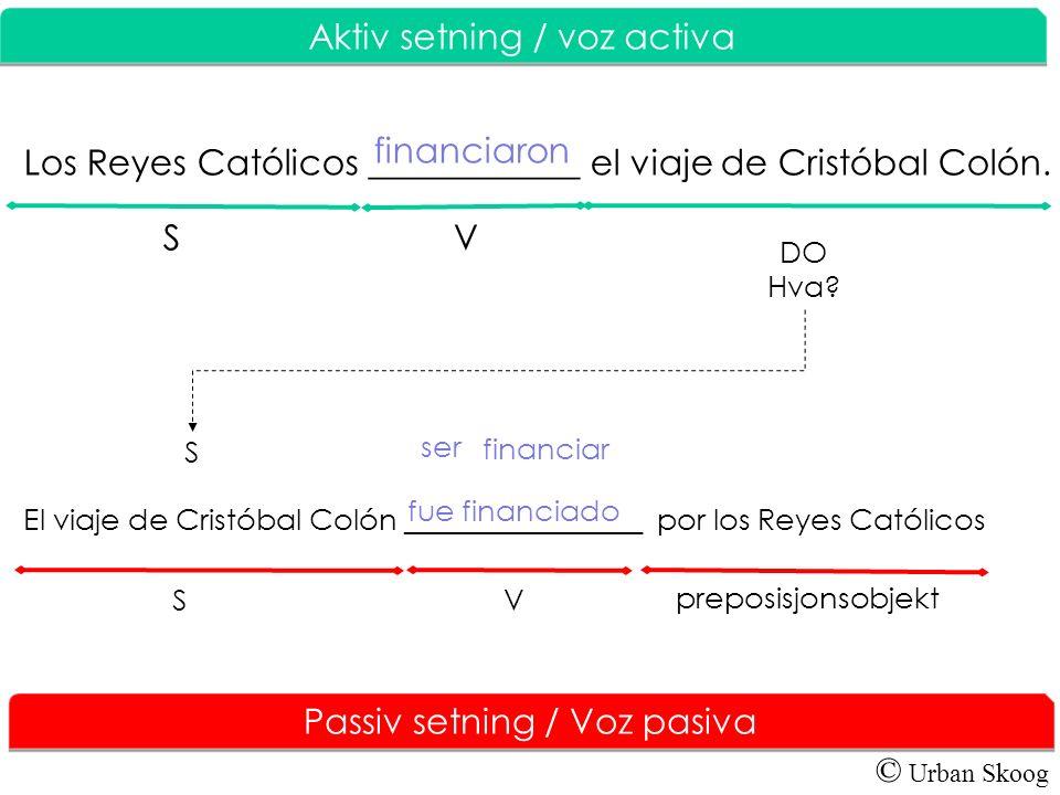 © Urban Skoog Aktiv setning / V oz activa Passiv setning / Voz pasiva Los Reyes Católicos ____________ el viaje de Cristóbal Colón. financiaron DO Hva