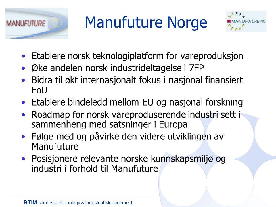 RTIM Raufoss Technology & Industrial Management Manufuture Norge Etablere norsk teknologiplatform for vareproduksjon Øke andelen norsk industrideltage