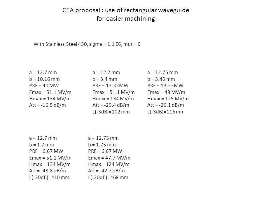 Top view 22.86mm 12.7mm 600mm CEA proposal : easier machining ? 86.2mm
