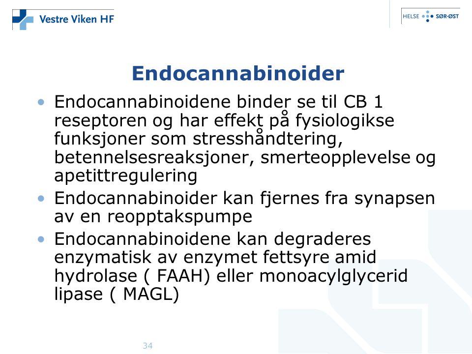 34 Endocannabinoider Endocannabinoidene binder se til CB 1 reseptoren og har effekt på fysiologikse funksjoner som stresshåndtering, betennelsesreaksjoner, smerteopplevelse og apetittregulering Endocannabinoider kan fjernes fra synapsen av en reopptakspumpe Endocannabinoidene kan degraderes enzymatisk av enzymet fettsyre amid hydrolase ( FAAH) eller monoacylglycerid lipase ( MAGL)