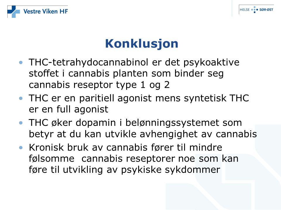 Konklusjon THC-tetrahydocannabinol er det psykoaktive stoffet i cannabis planten som binder seg cannabis reseptor type 1 og 2 THC er en paritiell agonist mens syntetisk THC er en full agonist THC øker dopamin i belønningssystemet som betyr at du kan utvikle avhengighet av cannabis Kronisk bruk av cannabis fører til mindre følsomme cannabis reseptorer noe som kan føre til utvikling av psykiske sykdommer
