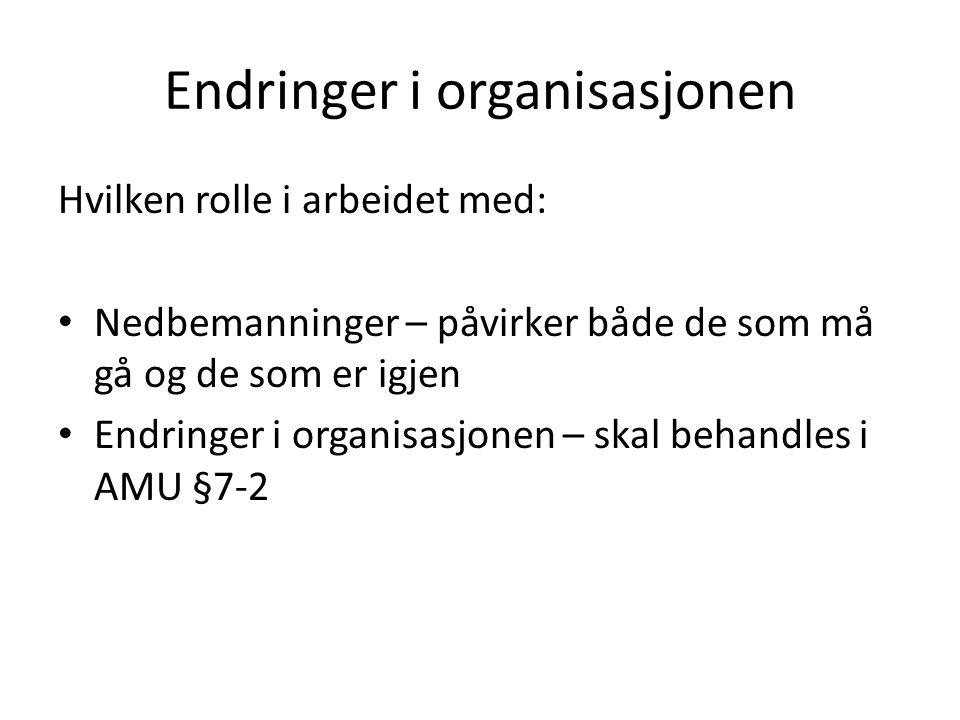 Endringer i organisasjonen Hvilken rolle i arbeidet med: Nedbemanninger – påvirker både de som må gå og de som er igjen Endringer i organisasjonen – skal behandles i AMU §7-2