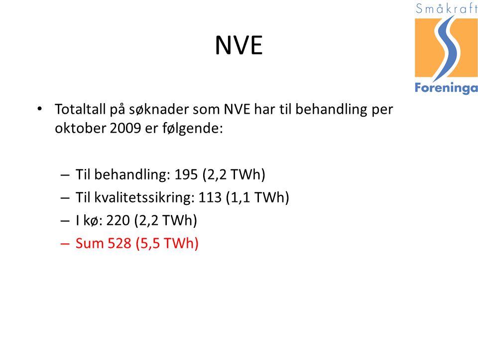 NVE Totaltall på søknader som NVE har til behandling per oktober 2009 er følgende: – Til behandling: 195 (2,2 TWh) – Til kvalitetssikring: 113 (1,1 TWh) – I kø: 220 (2,2 TWh) – Sum 528 (5,5 TWh)
