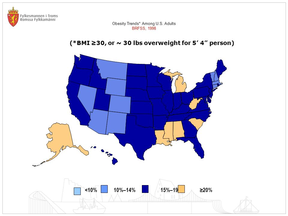 "Obesity Trends* Among U.S. Adults BRFSS, 1998 (*BMI ≥30, or ~ 30 lbs overweight for 5' 4"" person) <10% 10%–14% 15%–19% ≥20%"
