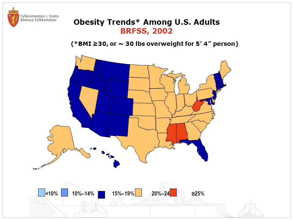 "(*BMI ≥30, or ~ 30 lbs overweight for 5' 4"" person) Obesity Trends* Among U.S. Adults BRFSS, 2002 <10% 10%–14% 15%–19% 20%–24% ≥25%"