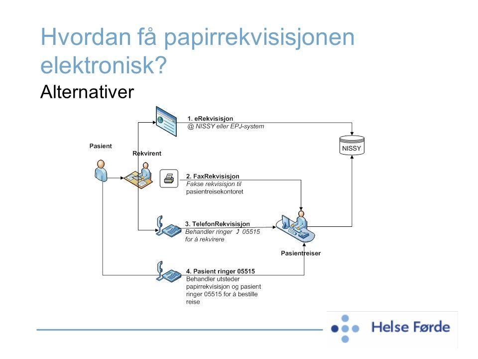 Hvordan få papirrekvisisjonen elektronisk? Alternativer