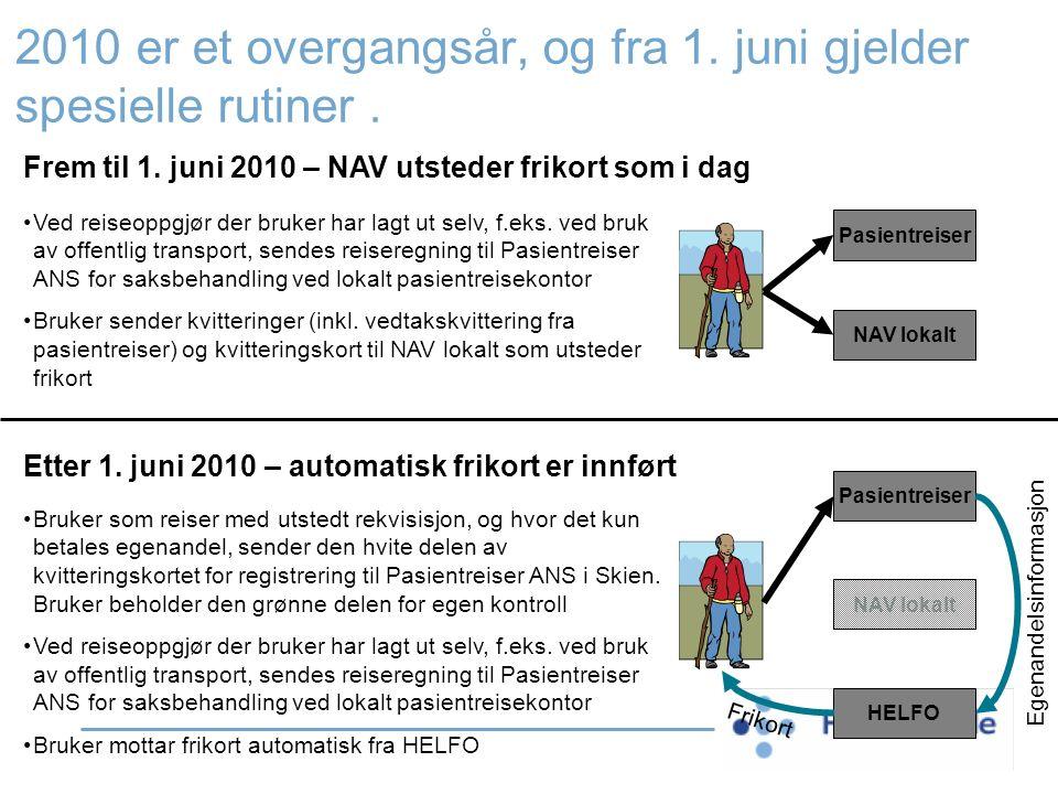 2010 er et overgangsår, og fra 1. juni gjelder spesielle rutiner. Pasientreiser NAV lokalt HELFO Frem til 1. juni 2010 – NAV utsteder frikort som i da