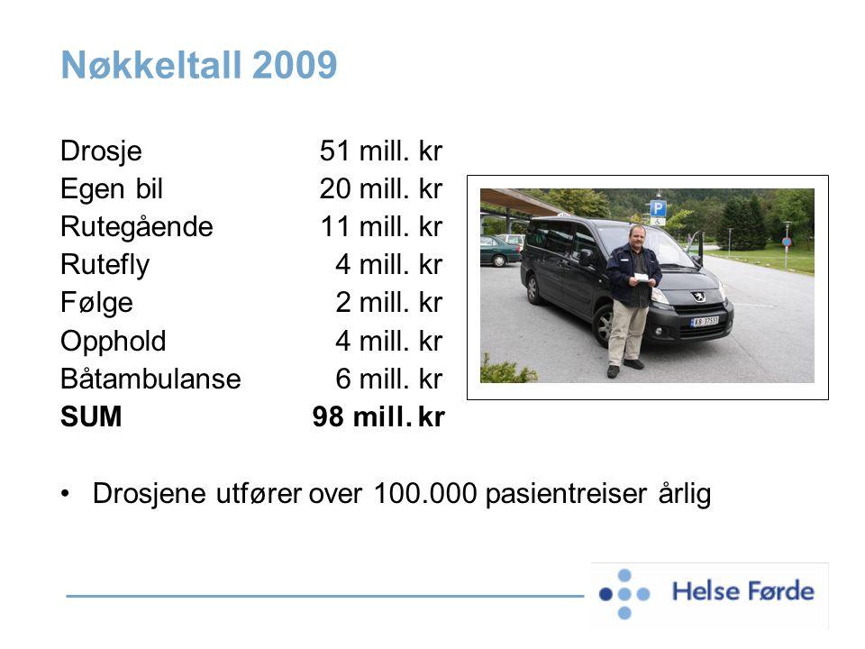 Nøkkeltall 2009 Drosje 51 mill. kr Egen bil 20 mill. kr Rutegående11 mill. kr Rutefly 4 mill. kr Følge 2 mill. kr Opphold 4 mill. kr Båtambulanse 6 mi