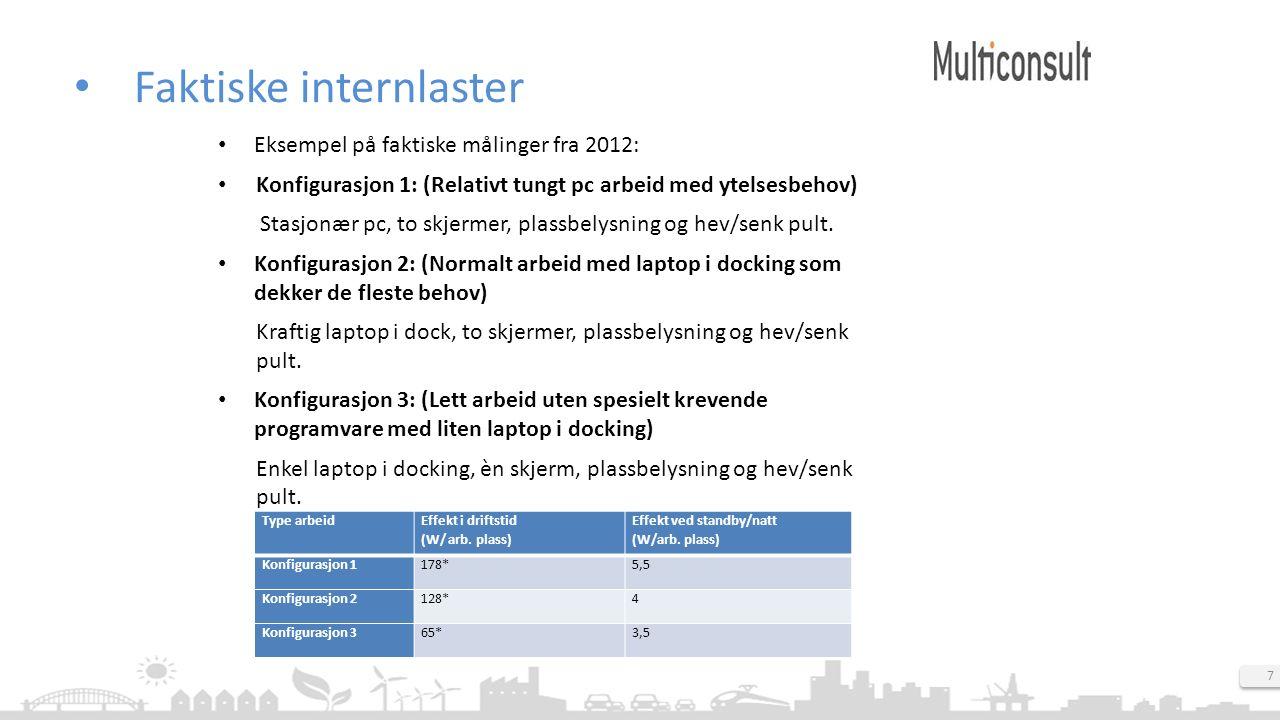 7 Faktiske internlaster Eksempel på faktiske målinger fra 2012: Konfigurasjon 1: (Relativt tungt pc arbeid med ytelsesbehov) Stasjonær pc, to skjermer, plassbelysning og hev/senk pult.