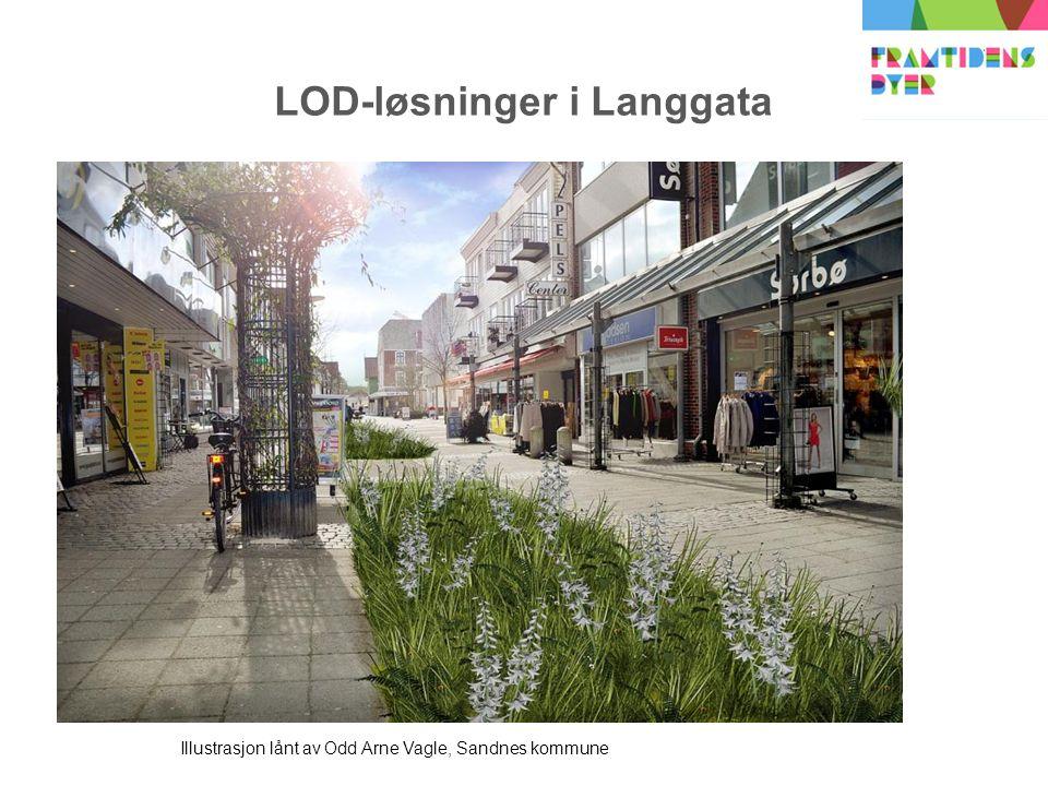 LOD-løsninger i Langgata Illustrasjon lånt av Odd Arne Vagle, Sandnes kommune