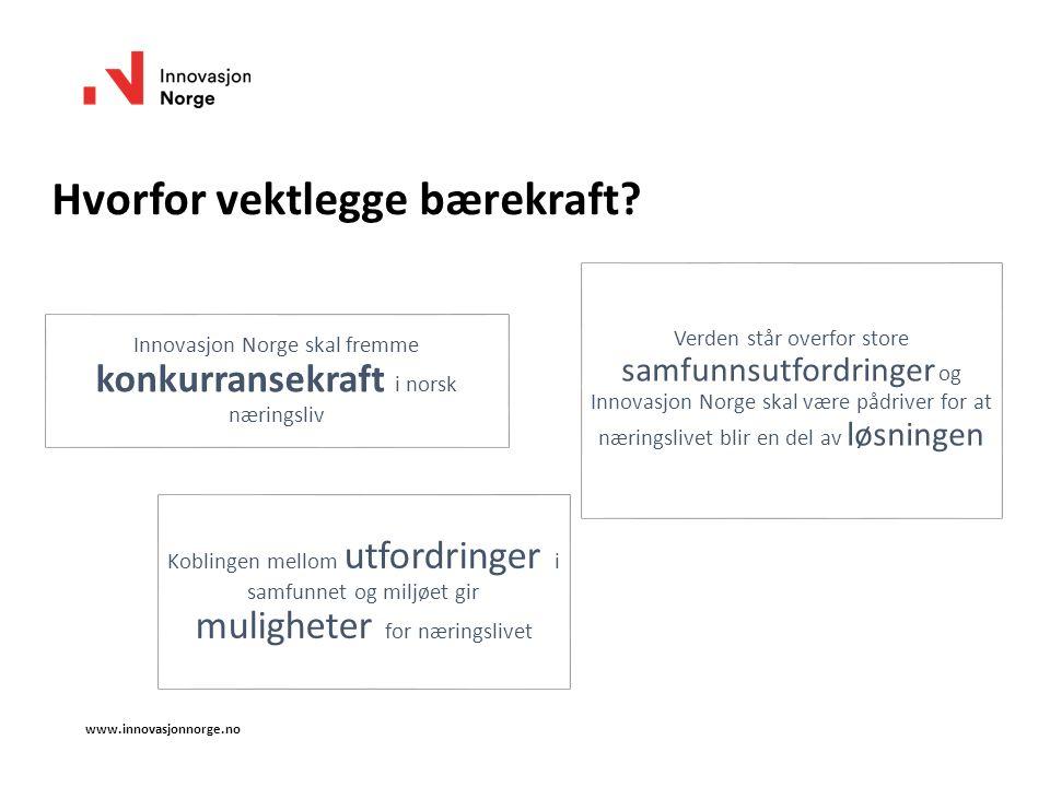 www.innovasjonnorge.no Hvorfor vektlegge bærekraft? Innovasjon Norge skal fremme konkurransekraft i norsk næringsliv Verden står overfor store samfunn