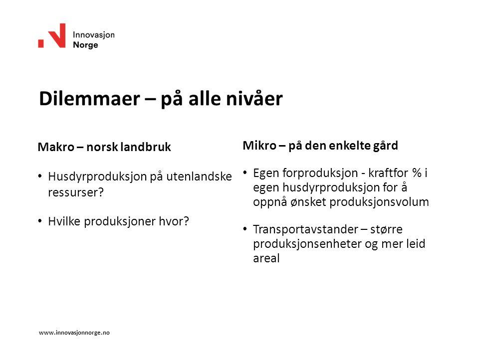 Dilemmaer – på alle nivåer www.innovasjonnorge.no Makro – norsk landbruk Husdyrproduksjon på utenlandske ressurser? Hvilke produksjoner hvor? Mikro –