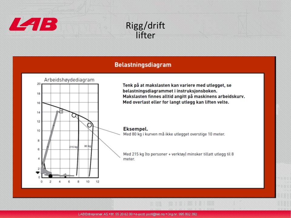 Rigg/drift lifter