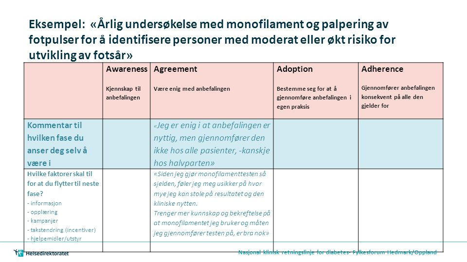 Eksempel: «Årlig undersøkelse med monofilament og palpering av fotpulser for å identifisere personer med moderat eller økt risiko for utvikling av fot