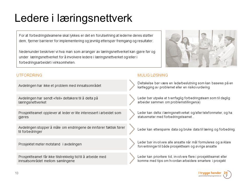 Ledere i læringsnettverk 10 For at forbedringsteamene skal lykkes er det en forutsetning at lederne deres støtter dem, fjerner barrierer for implementering og jevnlig etterspør fremgang og resultater.