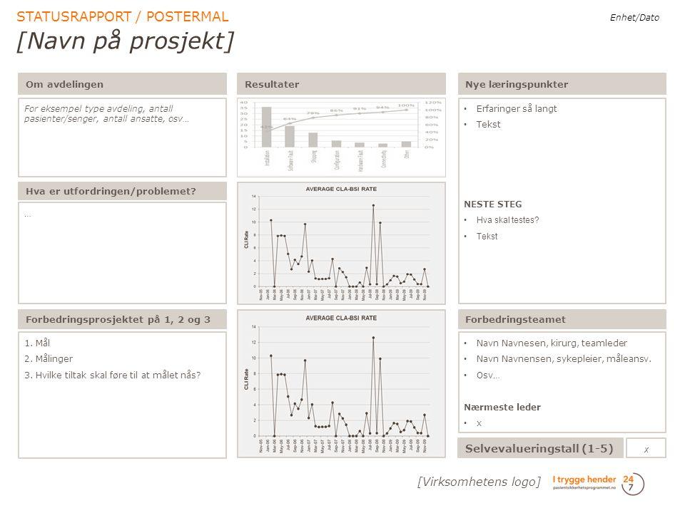 STATUSRAPPORT / POSTERMAL [Navn på prosjekt] Enhet/Dato [Virksomhetens logo] Nye læringspunkter Erfaringer så langt Tekst NESTE STEG Hva skal testes.