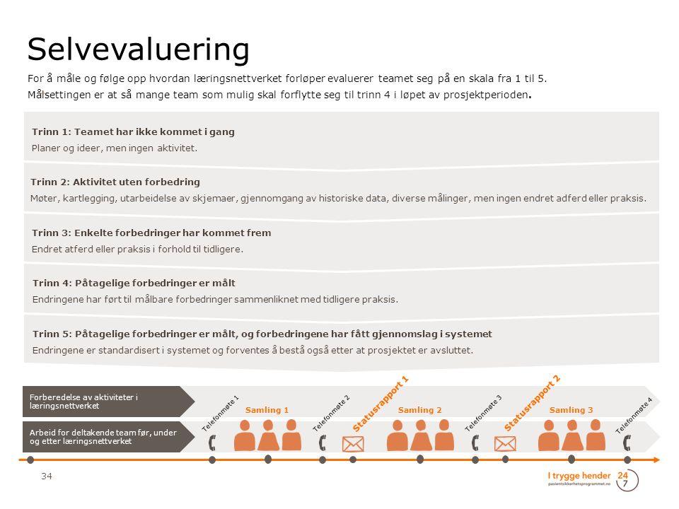 Selvevaluering … 34 For å måle og følge opp hvordan læringsnettverket forløper evaluerer teamet seg på en skala fra 1 til 5.